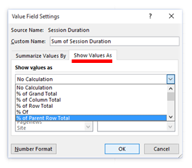 Everything analysts need to know about pivot tables - HowToAnalyst