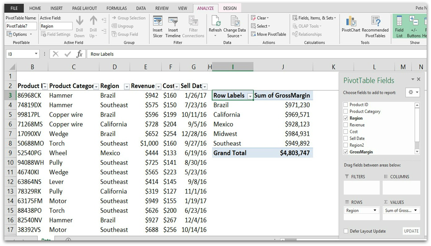 Excel pivot tables a comprehensive guide howtoanalyst gif of creating an calculated field in an excel pivot table gamestrikefo Gallery